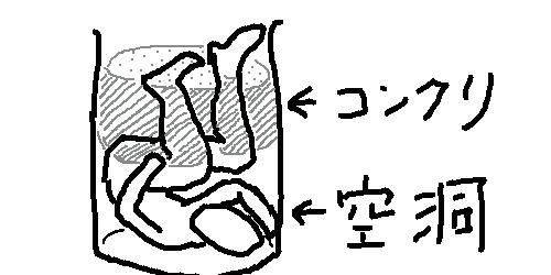 女子 高生 コンクリート 詰め 殺人 事件 漫画