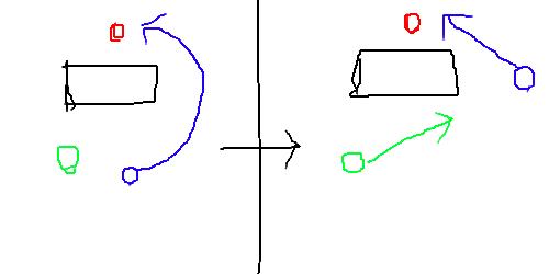 ガンダム バトル オペレーション 2 5ch