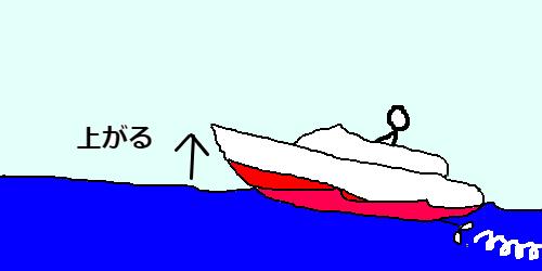 事故 猪苗代 湖 猪苗代湖ボート衝突事故の運転手名前や被害者は誰?遊泳の男児死亡で事件現場はどこ?