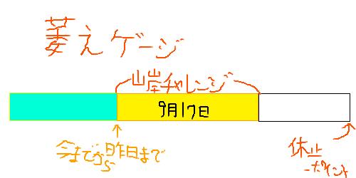 ロスト 5ch 東方 ワード